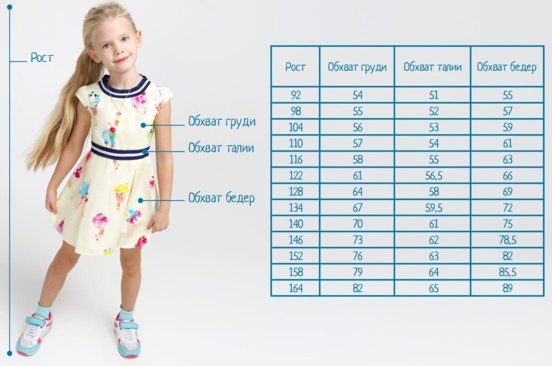 таблица размеров алиэкспресс для детей